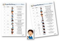 Les gestes Borel-Maisonny French Teacher, Teaching French, Ontario Curriculum, French Lessons, Letter Sounds, Teacher Tools, Learn French, Teaching Reading, Primary School