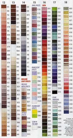 Tableau de tous les coloris du Mouline DMC