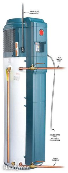 Choosing a New Water Heater: We walk you through the pros and cons of high tech water heaters - tankless, heat pump, condensing gas and point-of-use models.