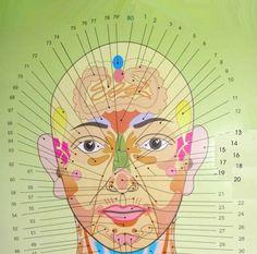 Kompletná MAPA TVÁRE: Poloha AKNÉ prezradí, v ktorej časti tela sa nachádza zdravotný problém