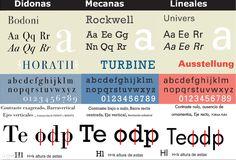 clasificación tipográfica - Buscar con Google
