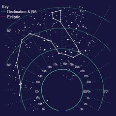The constellation Draco. On the end is the little dipper. Looking for this next time i go star gazing.