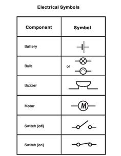 tactile sign language chart | Electrical symbols | Tactile