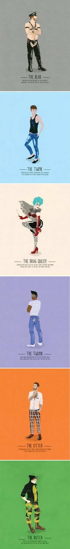 Which Gay Stereotype are you?Meet the Otter, Bear, Butch, DragQueen, Twink, and Twunk.A poster series by Paul Tuller & James Kuczynski. A portion of the proceeds of merchandise go to benefit GLSEN (Gay Lesbian Straight Education Network) On Sale at Society6.