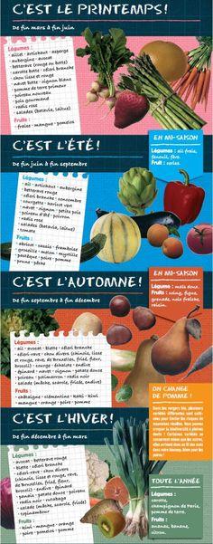 Fruits et légumes - Biocoop