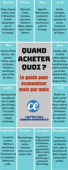 Quand Acheter Quoi ? Le Guide Pour Acheter Au Meilleur Prix Mois Par Mois.