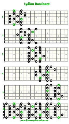 Lydian Dominant: 5 patterns | Discover Guitar Online, Learn to Play Guitar