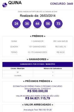 Quina 3449 sai para uma única aposta, de Cajamar (SP), confira o resultado