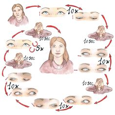 eye exercises | Easy to follow illustration for Eye exercise | VM Illustrations