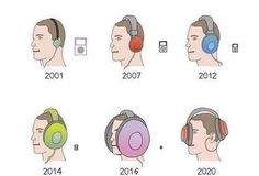 Evolution of headphones. Dj Sound, World Photo, More Fun, Evolution, Peanuts Comics, Funny Pictures, Family Guy, Hilarious, Lol