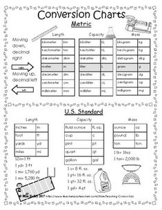 FREE Measurement Conversion Chart, Metric + Customary