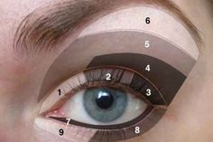 Get acquainted with the different areas of your eye when it comes to ~makeup~.