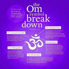 Breaking down Om.