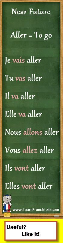 http://www.learnfrenchlab.com Learn French near future tense with ALLER