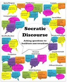 Socratic question story of an