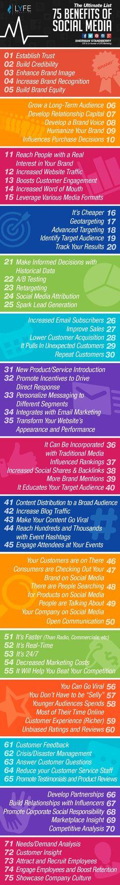 75 beneficios de las Redes Sociales