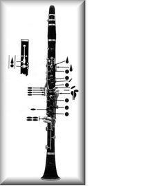 Clarinet Fingering Chart  KenS Clarinet Log    Clarinets
