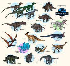 Jurassic World Hybrid, Jurassic World Movie, Jurassic World Dinosaurs, Dinosaur Images, Dinosaur Art, Jurassic Park Poster, Jurrassic Park, Cool Dinosaurs, The Lost World