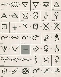 Alchemy Symbols Poster By Science Source