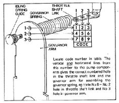 12 best my new tractor tips tricks info images on pinterest the injection pump is i hope simply plugged up with the same yuk that fandeluxe Gallery