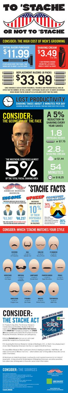 Image of Stache Or Not To Stache infographics.