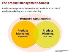 Product Management Stage Gate Process  Product Management