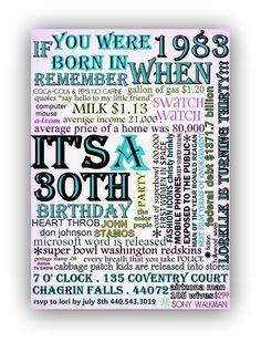what year were you born in birthday invitation party 21st 30th 40th 50th 60th birthday party invite surprise party custom printabls via Etsy