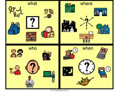 great visual supports for wh questions and activity ideas