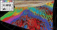 A horizon-guided UVQ waveform segmentation map.