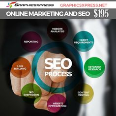 Are you looking for the best SEO Company, SEO agency in Delhi ,Top SEO comapny in India? We are ready to help you with your all SEO services and Search engine optimization at low cost. Seo Services Company, Virtual Assistant Services, Seo Company, Website Optimization, Search Engine Optimization, Digital Marketing Services, Online Marketing, Seo Marketing, Best Seo Software