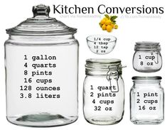 Print this out and keep it in your kitchen! :) Homesteading / Survivalism Canning, Preserving and Dehydrating Food