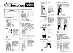 Image result for cervical radiculopathy exercises patient