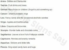 Things The Signs Give Out On Halloween