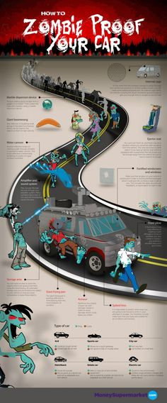 How to #Zombie proof your car #infographic #yeg