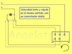 Conexión de un motor de lavadora con interruptores ~ Angelatedo