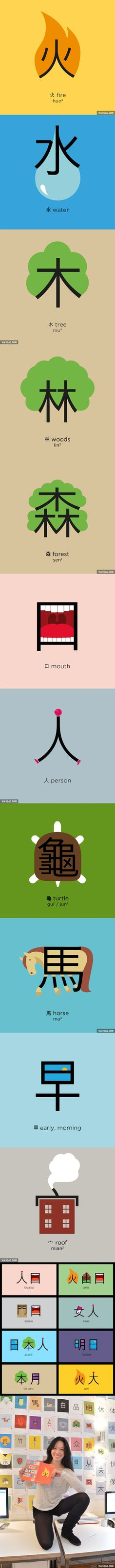 Playful Illustrations Make It Easy to Learn Chinese. By ShaoLan Hsueh. http://9gag.com/gag/a6wnWwN