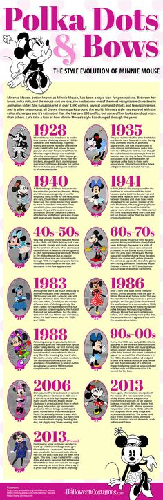 Style evolution of Minnie Mouse: how her look has changed throughout the years