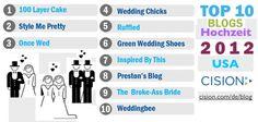 Hochzeitblogs USA