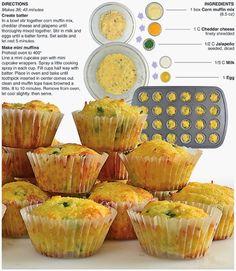 Behind the Bites: Mini Jalapeño Corn Muffins