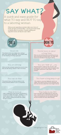 Say What? The Dos and Don'ts of What to Say in Labor
