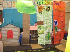 "Bits of First Grade: Economics Unit ""Make a Town"" Classroom Money, First Grade Classroom, Future Classroom, Classroom Ideas, Teaching Time, Teaching Tools, Teaching Ideas, Teaching Economics, Economics Lessons"