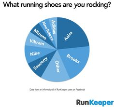 What running shoes are you rocking?