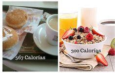 Cómo dejar de comer calorías en exceso durante el día.