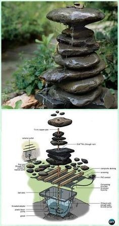 DIY Rock Fountain Instruction - DIY Fountain Landscaping Ideas & Projects DIY Garden Fountain Landscaping Ideas & Projects with Instructions: Outdoor Fountain DIY projects, built in fountain and water features tutorials