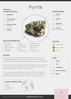 Types Of Crystals, Crystals And Gemstones, Stones And Crystals, Crystal Guide, Crystal Magic, Crystal Identification, Wiccan Spell Book, Wiccan Spells, Witchcraft