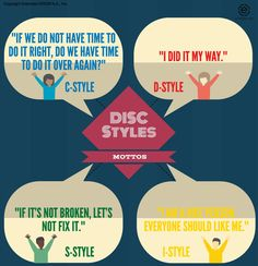 DISC Styles and their mottos. Visit www.extendeddisc.org to learn more about DISC! #DISC #DISCTraining  #DISCprofiles #DISCmodel #DISCbehavior #personality #DISCpersonality #DISCstyles