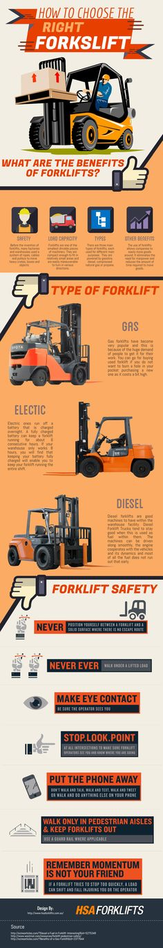 Choosing the right forklift is important for your business; it affects everything from operation costs, productivity, employee morale and stock. This infographic from a HSA Forklifts helps you to find the benefits of forklifts. Define types of forklift and forklioft safety.
