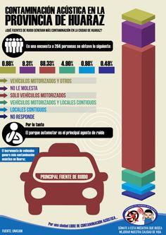 """En esta infografía, conoce que fuente de ruido genera más contaminación acústica en la provincia de Huaraz. Proyecto """"Huaraz te quiero sin ruido"""", por una ciudad LIBRE DE CONTAMINACIÓN ACÚSTICA."""
