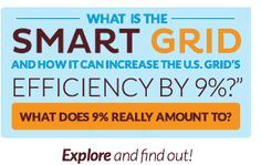 Smart Grid: Where Power is Going #smart #grid #technology #companies http://tucson.nef2.com/smart-grid-where-power-is-going-smart-grid-technology-companies/  # What is Smart Grid? The SMART GRID is the evolution of our current electrical grid, using new technology to optimize the conservation and delivery of power. All told, the smart grid promises to increase the efficiency of today's system by around 9% by 2030, saving more than 400 billion kilowatt-hours each year. That's huge. That means…
