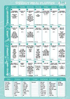 Good Carbohydrates and Bad Carbohydrates – Sugar Detox Solution Weekly Menu Planners, Meal Planner, 8 Week Blood Sugar Diet, Weekly Planner Template, Diabetic Breakfast Recipes, Sugar Detox Recipes, Bad Carbohydrates, No Sugar Foods, Meals For The Week